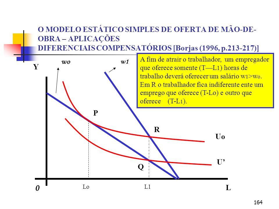 O MODELO ESTÁTICO SIMPLES DE OFERTA DE MÃO-DE-OBRA – APLICAÇÕES DIFERENCIAIS COMPENSATÓRIOS [Borjas (1996, p.213-217)]